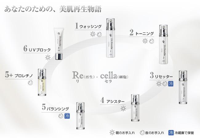 drrecella_product.jpg